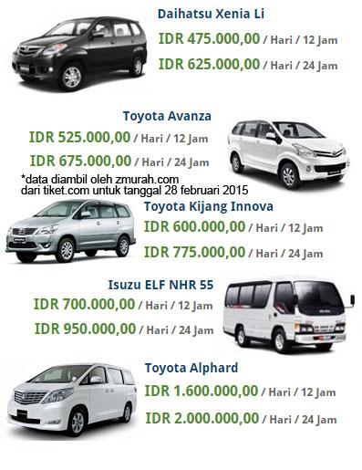 Daftar Perusahaan Rental Sewa Mobil Harga Murah Terbaik Zmurah Online