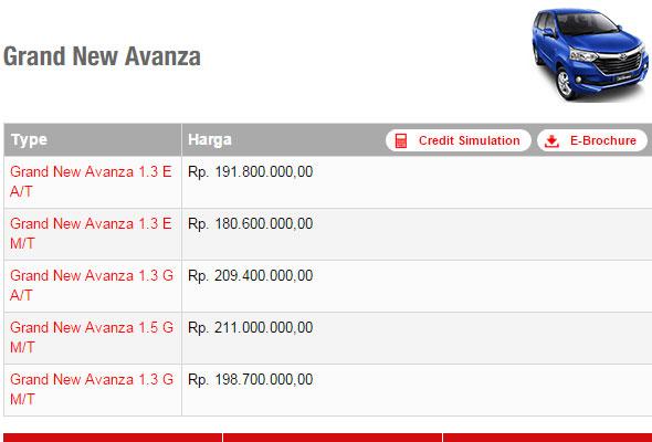 download brosur daftar harga grand new avanza terbaru 2015